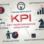 Key Performance Indicators (KPI's) for Your Cleveland Business Work Goals in 2018